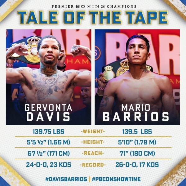 Davis vs. Barrios na váze